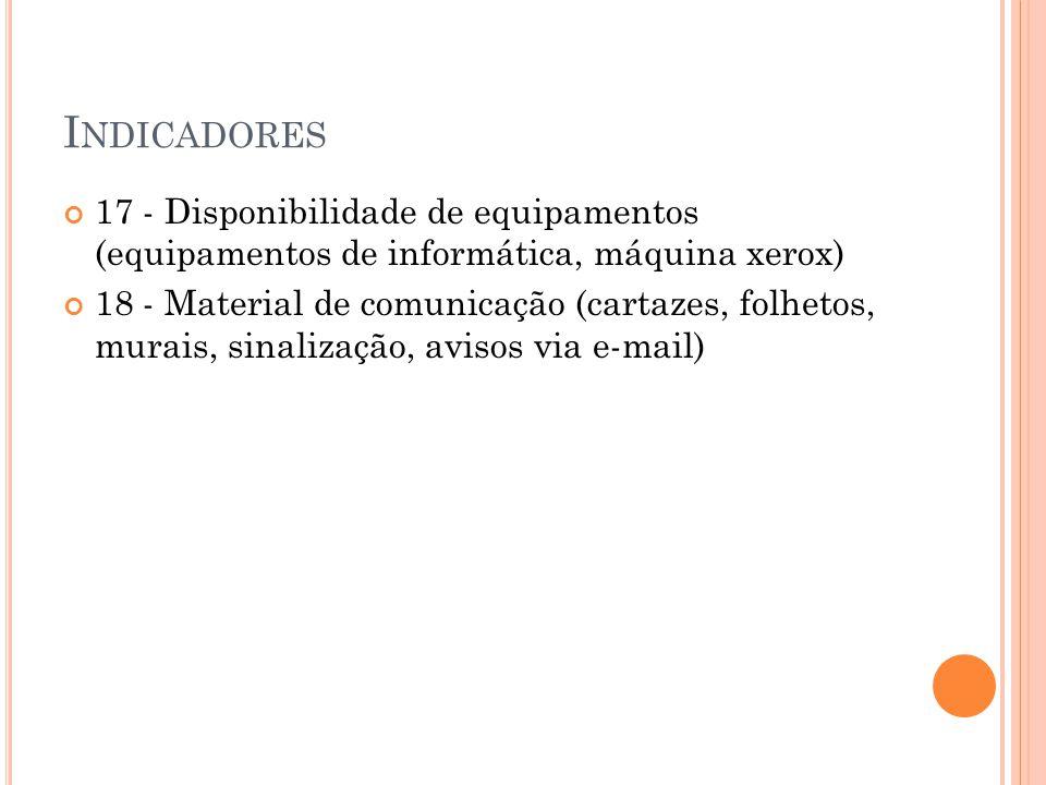 R ESULTADOS