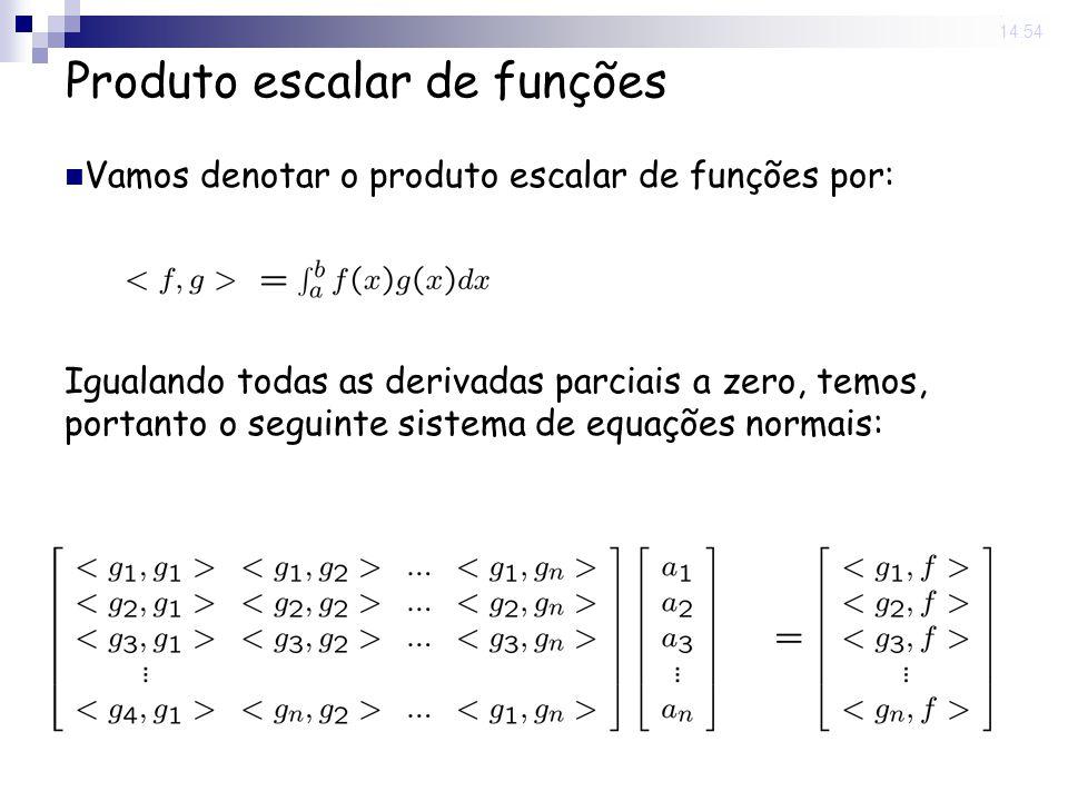 13 Jun 2008. 14:54 Produto escalar de funções Vamos denotar o produto escalar de funções por: Igualando todas as derivadas parciais a zero, temos, por