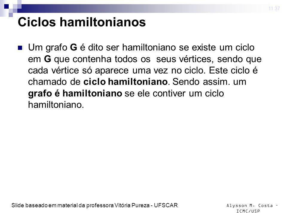 Alysson M. Costa – ICMC/USP Ciclos hamiltonianos 4 mar 2009. 11:37 Slide baseado em material da professora Vitória Pureza - UFSCAR Um grafo G é dito s