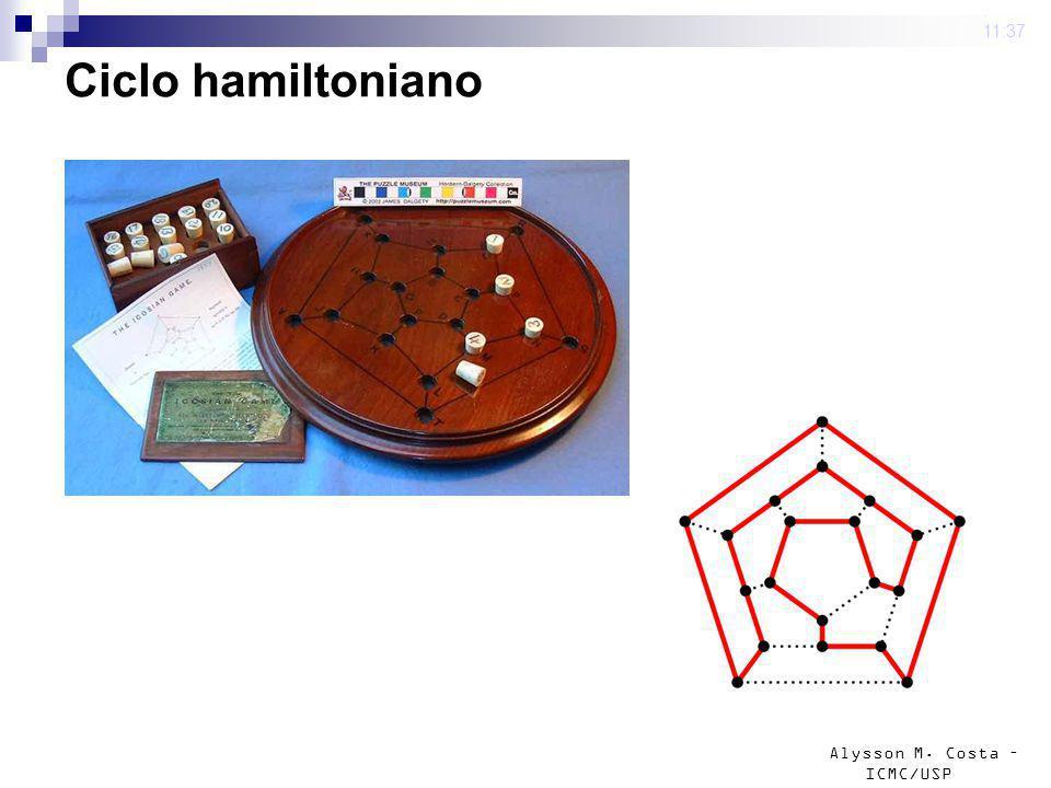 Alysson M. Costa – ICMC/USP Ciclo hamiltoniano 4 mar 2009. 11:37