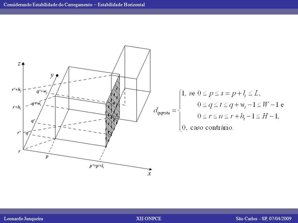 Leonardo JunqueiraSão Carlos - SP, 07/04/2009 Considerando Estabilidade do Carregamento – Estabilidade Horizontal XII ONPCE