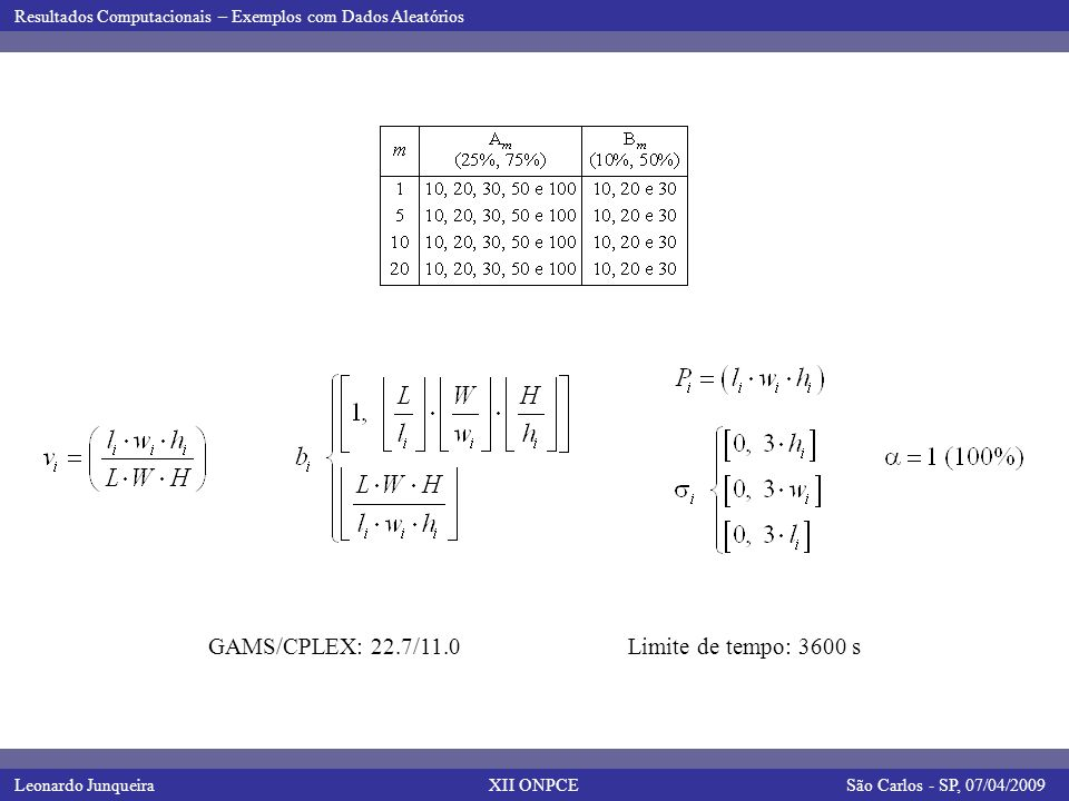 Leonardo JunqueiraSão Carlos - SP, 07/04/2009 Resultados Computacionais – Exemplos com Dados Aleatórios XII ONPCE GAMS/CPLEX: 22.7/11.0Limite de tempo: 3600 s