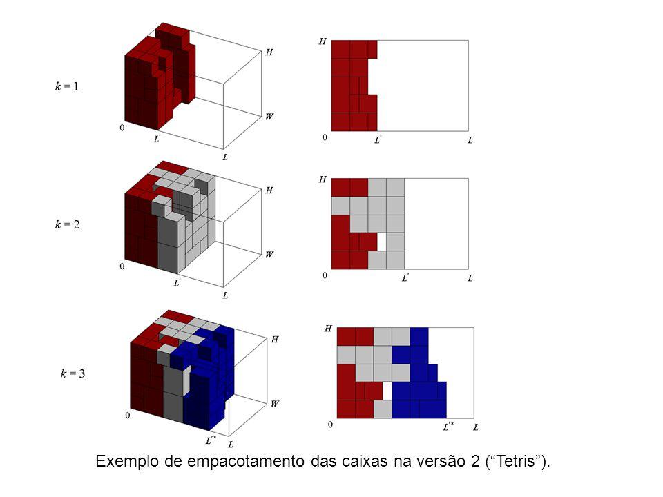 Exemplo de empacotamento das caixas na versão 2 (Tetris).
