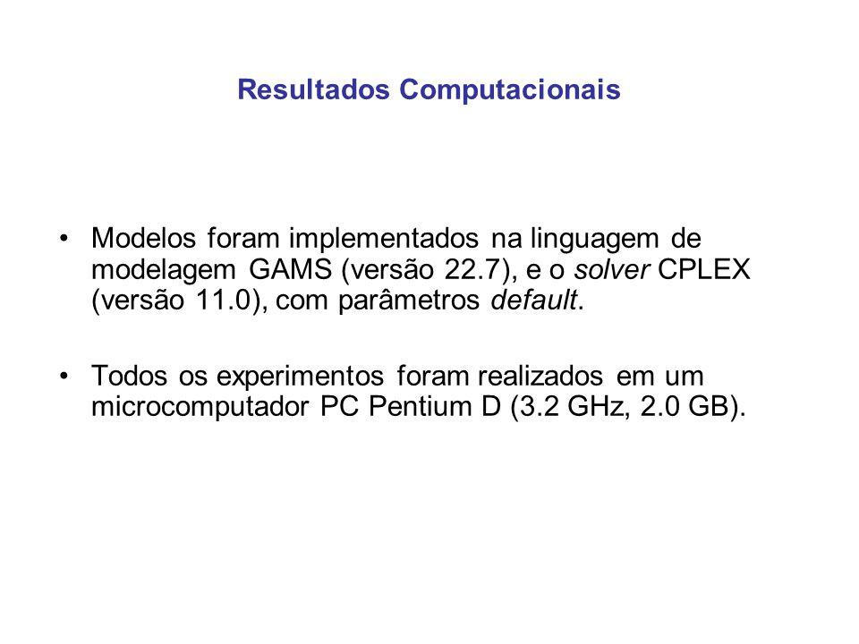 Resultados Computacionais Modelos foram implementados na linguagem de modelagem GAMS (versão 22.7), e o solver CPLEX (versão 11.0), com parâmetros default.