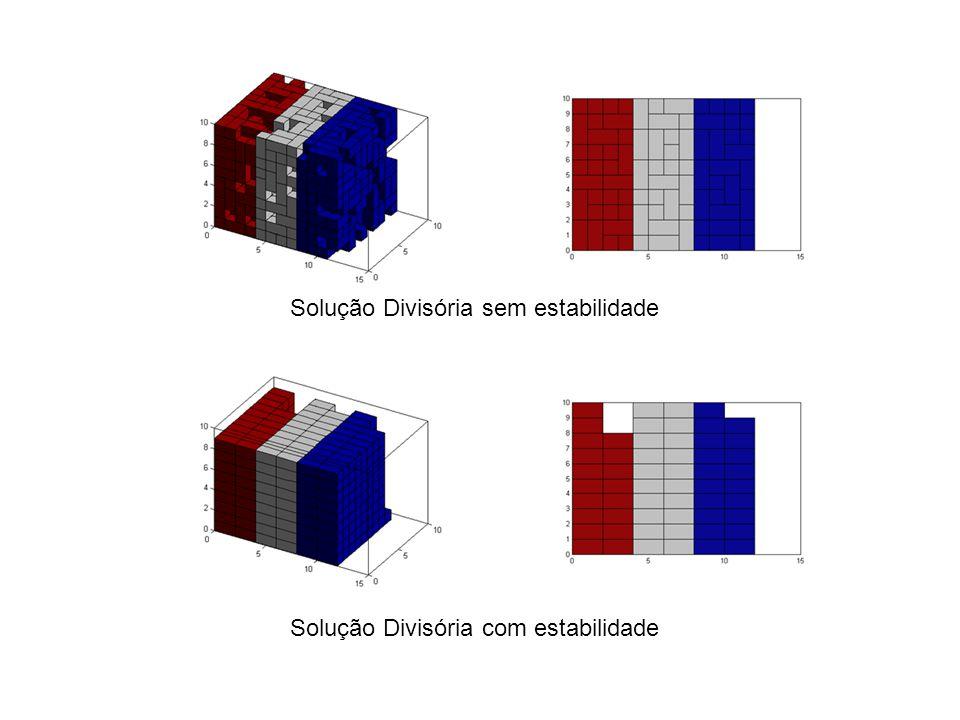 Solução Divisória sem estabilidade Solução Divisória com estabilidade