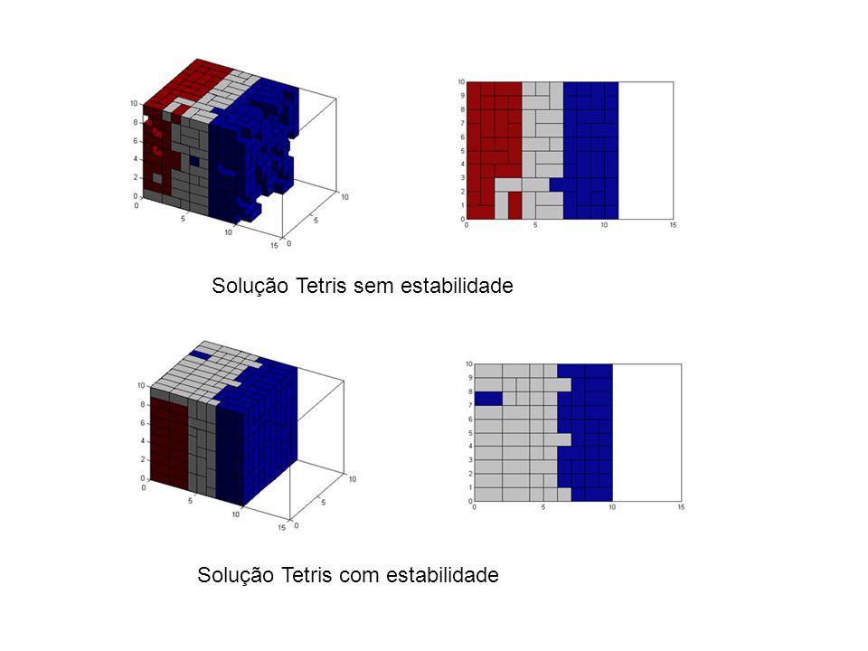 Solução Tetris sem estabilidade Solução Tetris com estabilidade