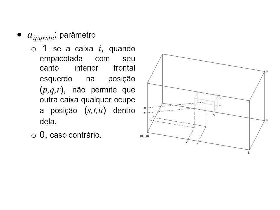 a ipqrstu : parâmetro o 1 se a caixa i, quando empacotada com seu canto inferior frontal esquerdo na posição ( p,q,r ), não permite que outra caixa qualquer ocupe a posição ( s,t,u ) dentro dela.