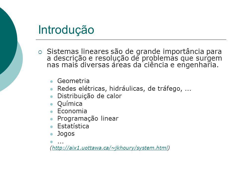 Introdução Interpretação geométrica para sistemas de duas variáveis