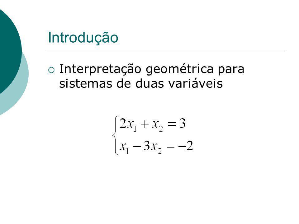 Número de soluções As colunas de A são Linearmente Independentes e formam uma base do R 2.