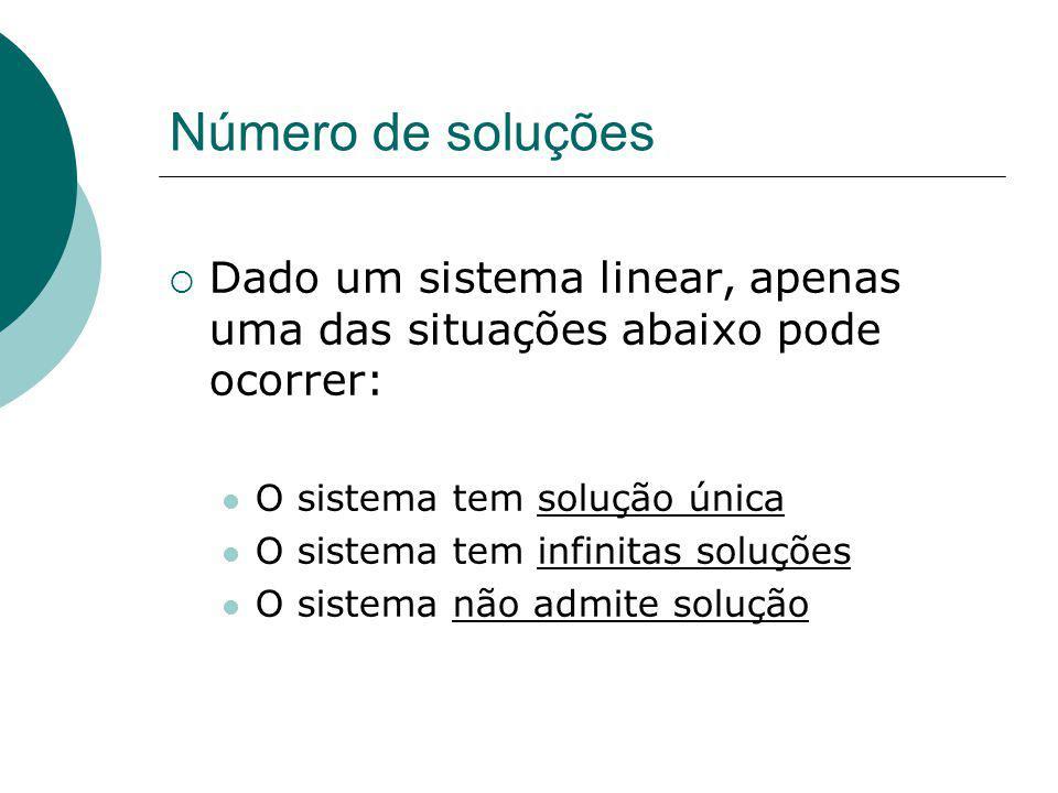 Número de soluções As colunas de A são Linearmente Dependentes e não formam uma base do R 2.