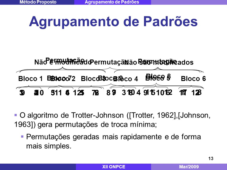13 9 10 11 12 7 8 Bloco 8 Não são modificados 3 4 5 6 1 2 Bloco 9 9 10 11 12 7 8 Agrupamento de Padrões Bloco 2 Bloco 1Bloco 3 Bloco 4 Bloco 5 Bloco 6 Permutação 3 4 5 6 1 2 Bloco 7 Não é modificado Permutação Mestrado - ITA Dez/2008 Método PropostoAgrupamento de Padrões 7 8 9 10 11 121 2 3 4 5 6 XII ONPCEMar/2009 O algoritmo de Trotter-Johnson ([Trotter, 1962],[Johnson, 1963]) gera permutações de troca mínima; Permutações geradas mais rapidamente e de forma mais simples.