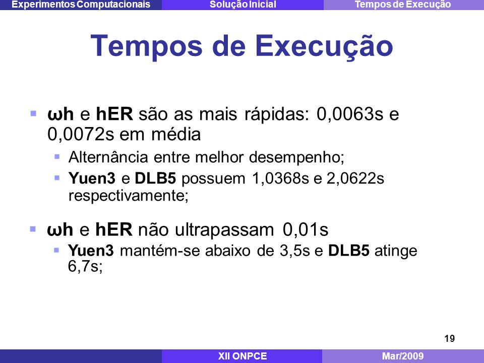 19 Tempos de Execução ωh e hER são as mais rápidas: 0,0063s e 0,0072s em média Alternância entre melhor desempenho; Yuen3 e DLB5 possuem 1,0368s e 2,0622s respectivamente; Mestrado - ITA Dez/2008 Tempos de ExecuçãoExperimentos ComputacionaisSolução Inicial ωh e hER não ultrapassam 0,01s Yuen3 mantém-se abaixo de 3,5s e DLB5 atinge 6,7s; XII ONPCEMar/2009