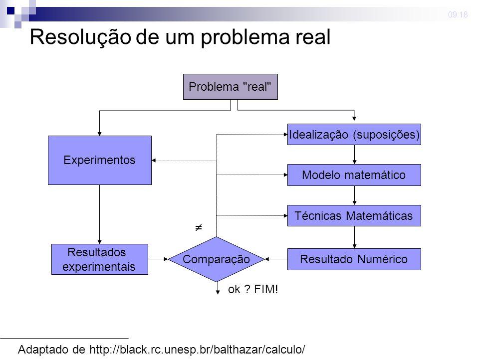 09:18 Resolução de um problema real Adaptado de http://black.rc.unesp.br/balthazar/calculo/ Problema