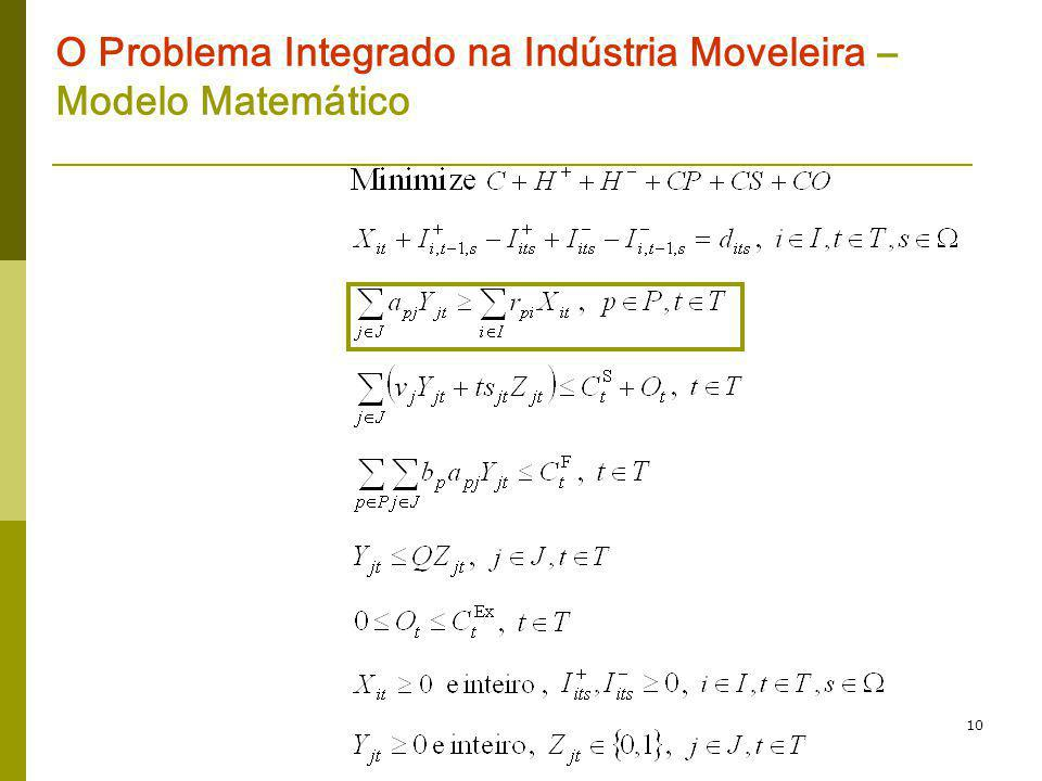 10 O Problema Integrado na Indústria Moveleira – Modelo Matemático