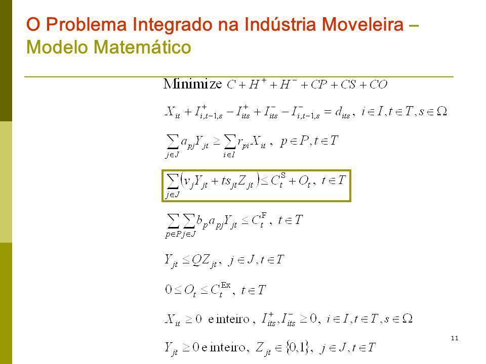 11 O Problema Integrado na Indústria Moveleira – Modelo Matemático