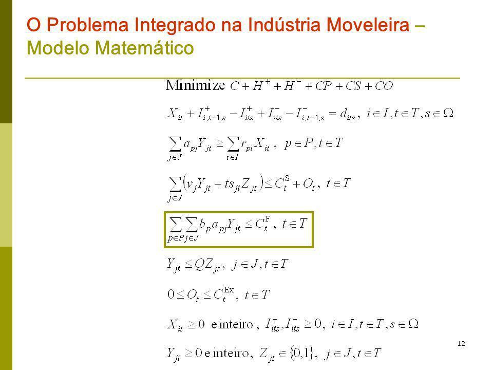 12 O Problema Integrado na Indústria Moveleira – Modelo Matemático
