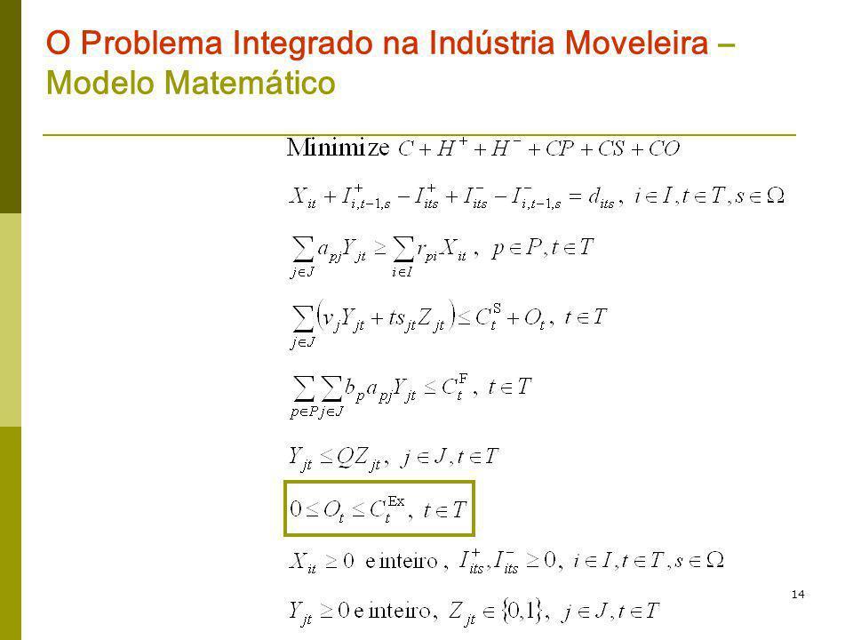 14 O Problema Integrado na Indústria Moveleira – Modelo Matemático