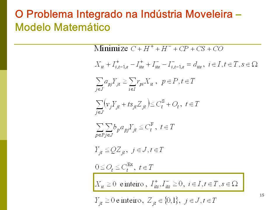15 O Problema Integrado na Indústria Moveleira – Modelo Matemático