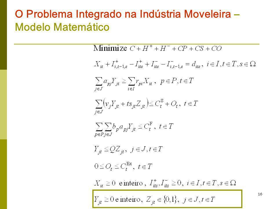 16 O Problema Integrado na Indústria Moveleira – Modelo Matemático