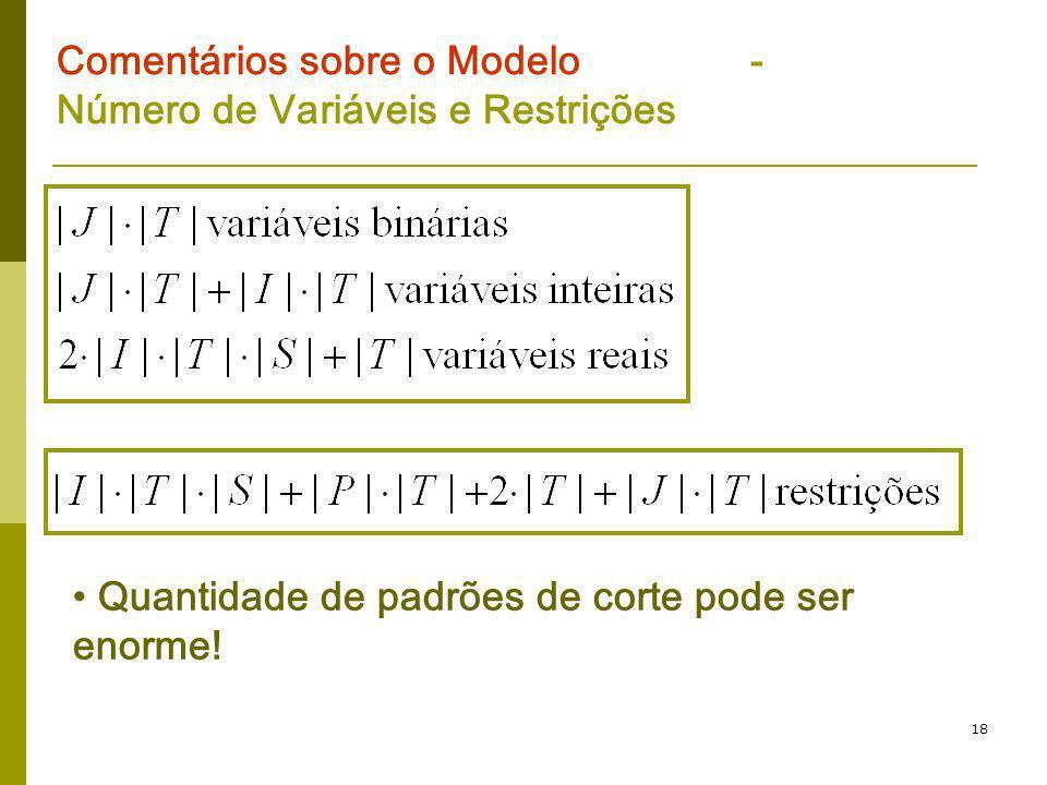 18 Comentários sobre o Modelo - Número de Variáveis e Restrições Quantidade de padrões de corte pode ser enorme!