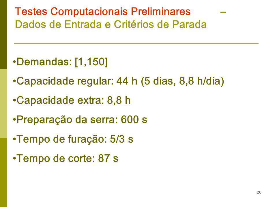 20 Testes Computacionais Preliminares – Dados de Entrada e Critérios de Parada Demandas: [1,150] Capacidade regular: 44 h (5 dias, 8,8 h/dia) Capacida