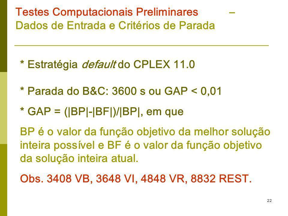 22 Testes Computacionais Preliminares – Dados de Entrada e Critérios de Parada * Estratégia default do CPLEX 11.0 * Parada do B&C: 3600 s ou GAP < 0,0