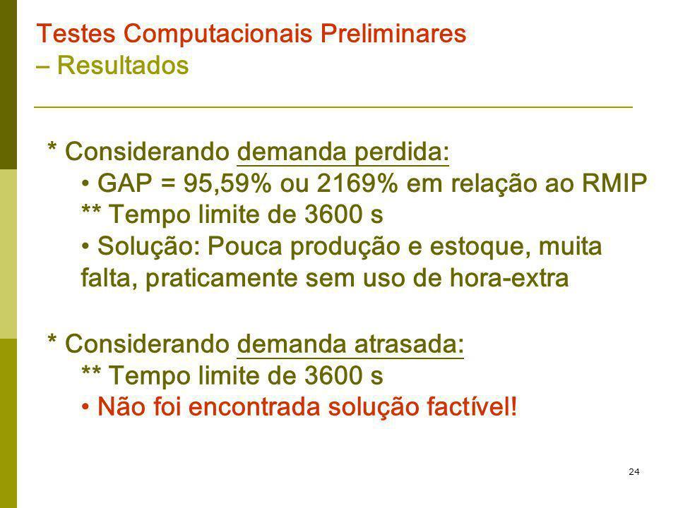 24 Testes Computacionais Preliminares – Resultados * Considerando demanda perdida: GAP = 95,59% ou 2169% em relação ao RMIP ** Tempo limite de 3600 s