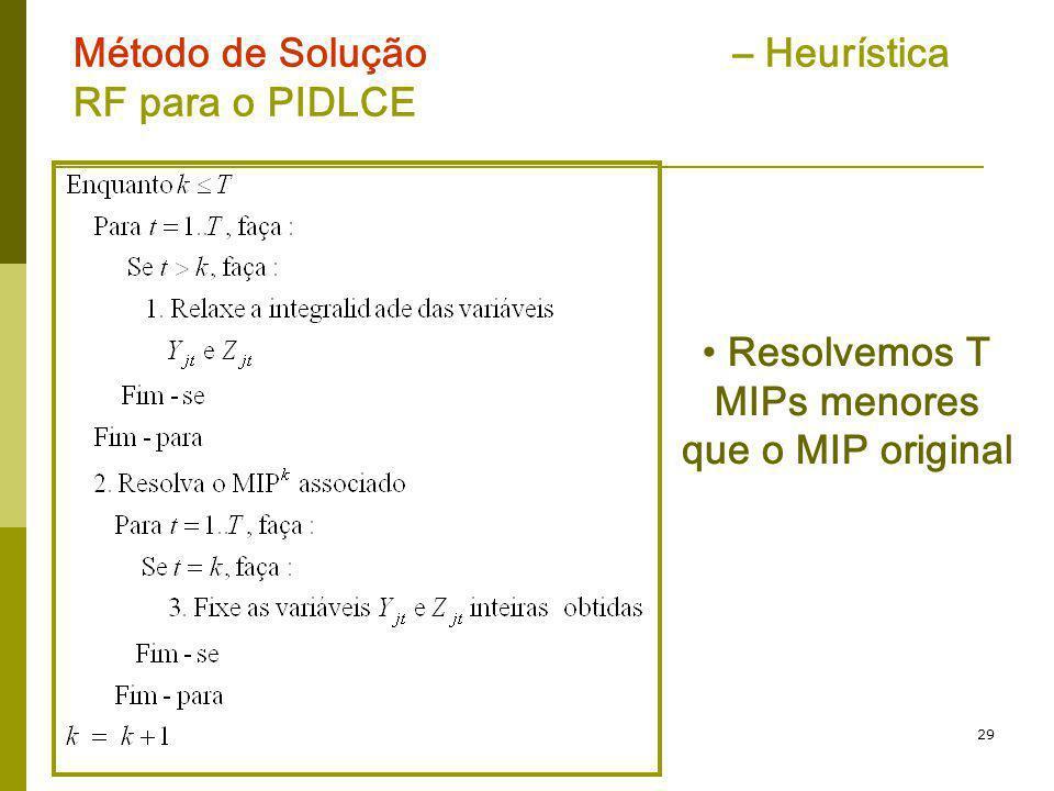 29 Método de Solução – Heurística RF para o PIDLCE Resolvemos T MIPs menores que o MIP original