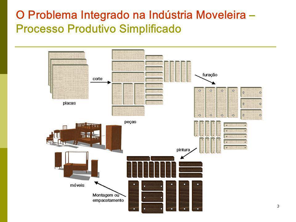 3 O Problema Integrado na Indústria Moveleira – Processo Produtivo Simplificado