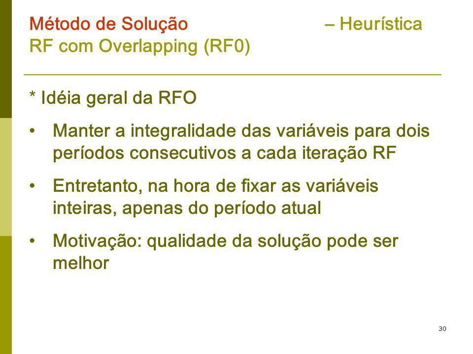 30 Método de Solução – Heurística RF com Overlapping (RF0) * Idéia geral da RFO Manter a integralidade das variáveis para dois períodos consecutivos a
