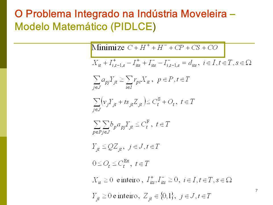7 O Problema Integrado na Indústria Moveleira – Modelo Matemático (PIDLCE)