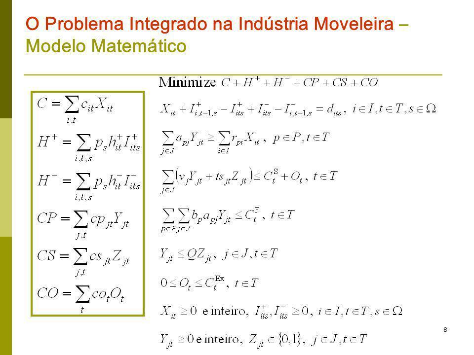 8 O Problema Integrado na Indústria Moveleira – Modelo Matemático