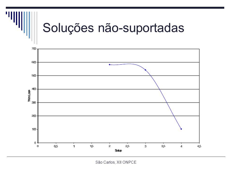 São Carlos, XII ONPCE Soluções não-suportadas