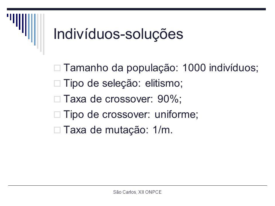 São Carlos, XII ONPCE Indivíduos-soluções Tamanho da população: 1000 indivíduos; Tipo de seleção: elitismo; Taxa de crossover: 90%; Tipo de crossover: uniforme; Taxa de mutação: 1/m.