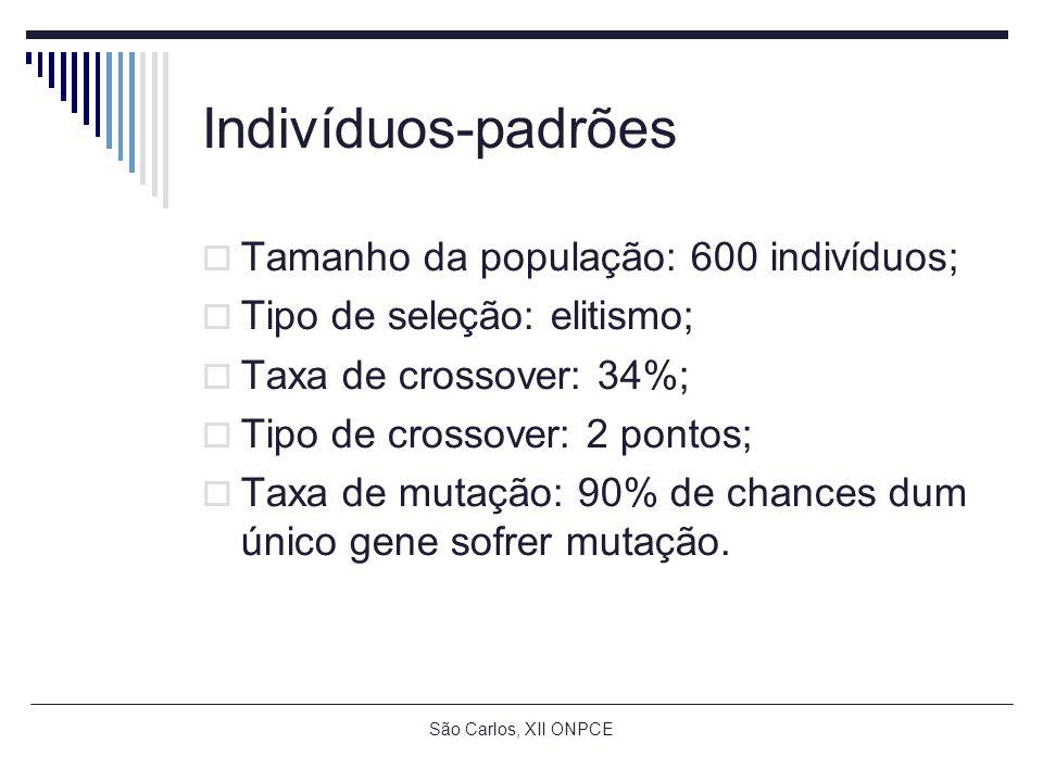 São Carlos, XII ONPCE Indivíduos-padrões Tamanho da população: 600 indivíduos; Tipo de seleção: elitismo; Taxa de crossover: 34%; Tipo de crossover: 2 pontos; Taxa de mutação: 90% de chances dum único gene sofrer mutação.