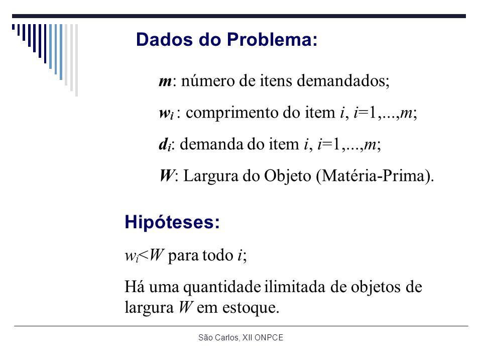 Dados do Problema: m: número de itens demandados; w i : comprimento do item i, i=1,...,m; d i : demanda do item i, i=1,...,m; W: Largura do Objeto (Matéria-Prima).