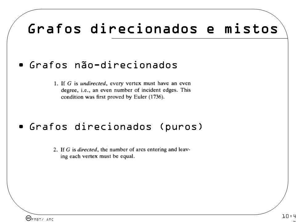 FMBT/ AMC 10:43 19 mar 2009. Grafos direcionados e mistos Grafos não-direcionados Grafos direcionados (puros)