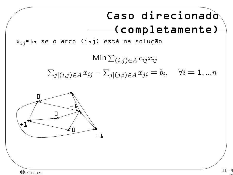 FMBT/ AMC 10:43 19 mar 2009. Caso direcionado (completamente) 0 0 +1 0 x ij =1, se o arco (i,j) está na solução