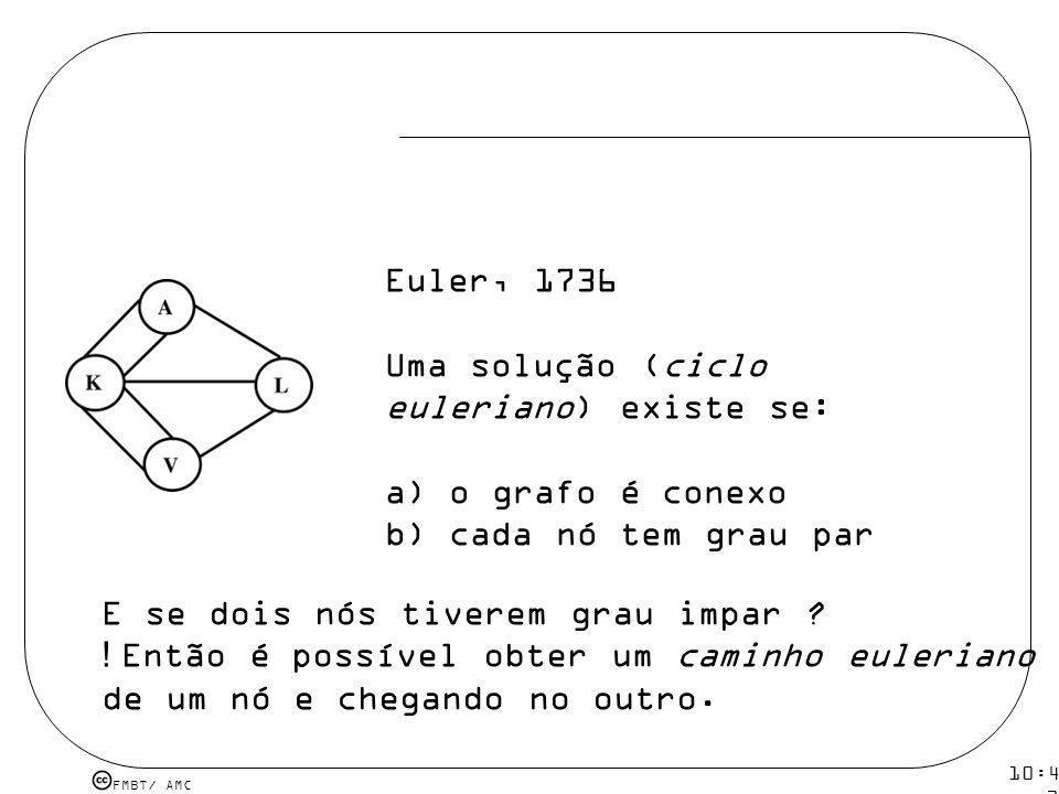 FMBT/ AMC 10:43 19 mar 2009. Euler, 1736 Uma solução (ciclo euleriano) existe se: a) o grafo é conexo b) cada nó tem grau par E se dois nós tiverem gr