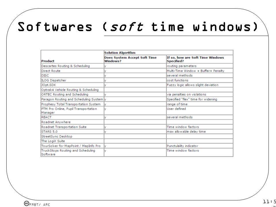 FMBT/ AMC 11:54 12 mar 2009. Softwares (soft time windows)