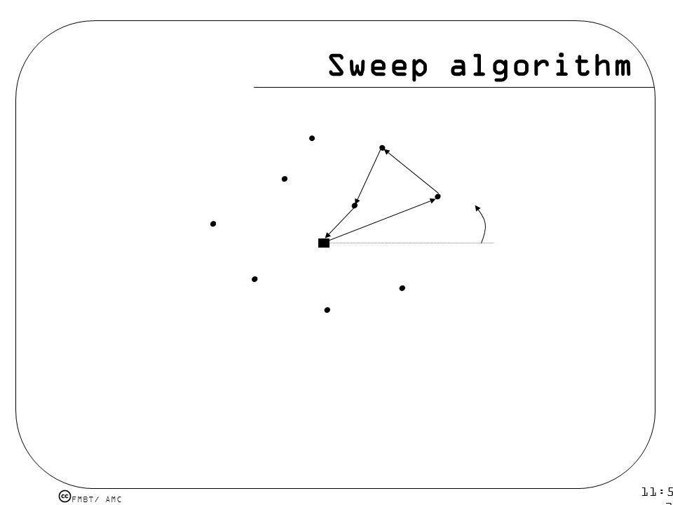 FMBT/ AMC 11:54 12 mar 2009. Sweep algorithm