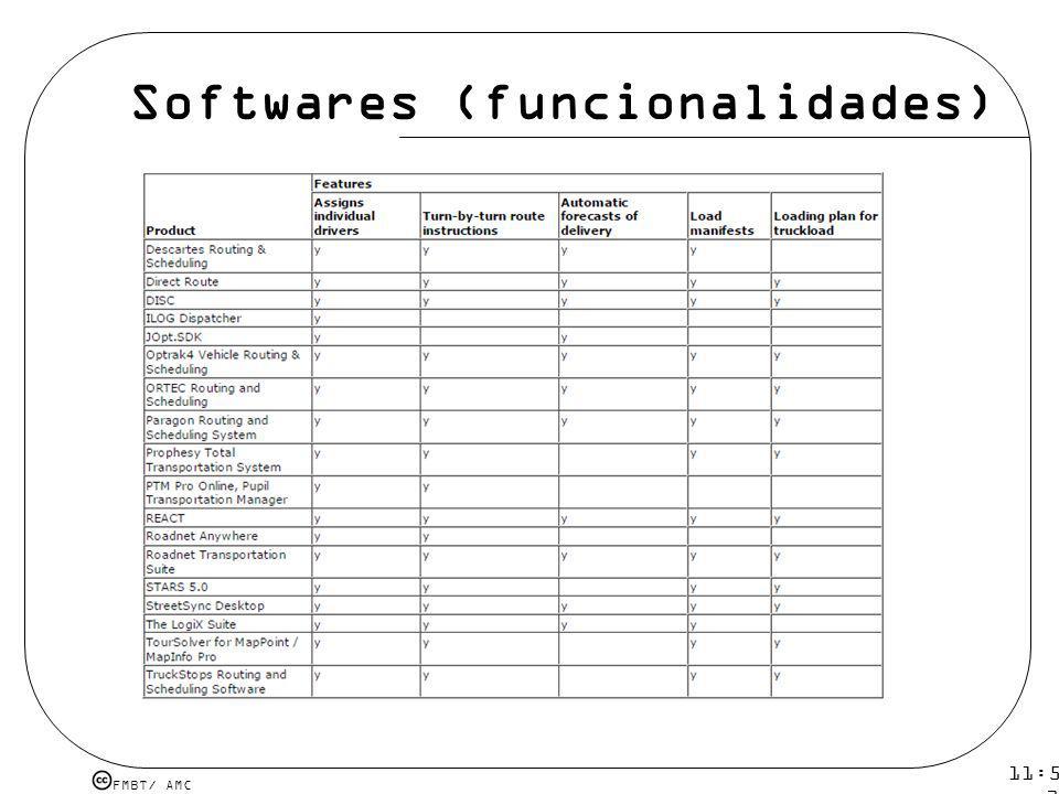 FMBT/ AMC 11:54 12 mar 2009. Softwares (funcionalidades)