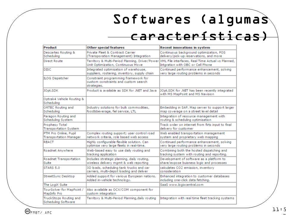 FMBT/ AMC 11:54 12 mar 2009. Softwares (algumas características)