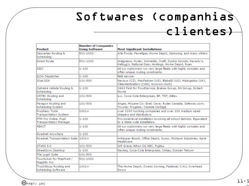 FMBT/ AMC 11:54 12 mar 2009. Softwares (companhias clientes)