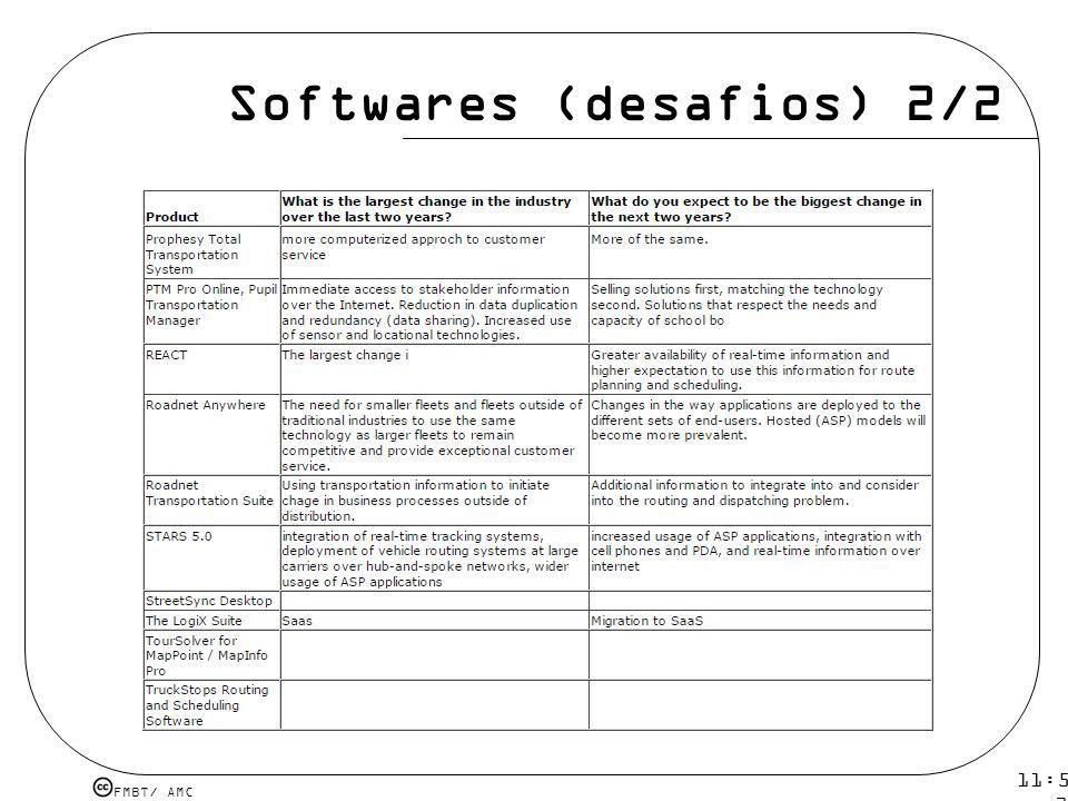 FMBT/ AMC 11:54 12 mar 2009. Softwares (desafios) 2/2