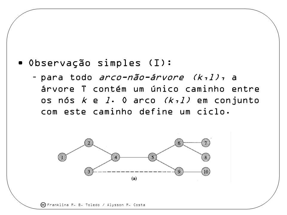 Franklina M. B. Toledo / Alysson M. Costa Observação simples (I): –para todo arco-não-árvore (k,l), a árvore T contém um único caminho entre os nós k