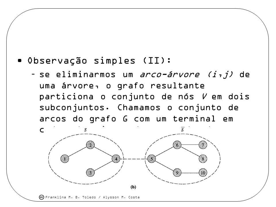 Franklina M. B. Toledo / Alysson M. Costa Observação simples (II): –se eliminarmos um arco-árvore (i,j) de uma árvore, o grafo resultante particiona o