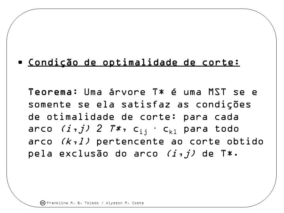 Franklina M. B. Toledo / Alysson M. Costa Condição de optimalidade de corte: Teorema: Uma árvore T* é uma MST se e somente se ela satisfaz as condiçõe