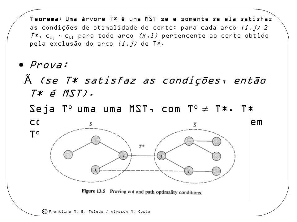 Franklina M. B. Toledo / Alysson M. Costa Teorema: Uma árvore T* é uma MST se e somente se ela satisfaz as condições de otimalidade de corte: para cad