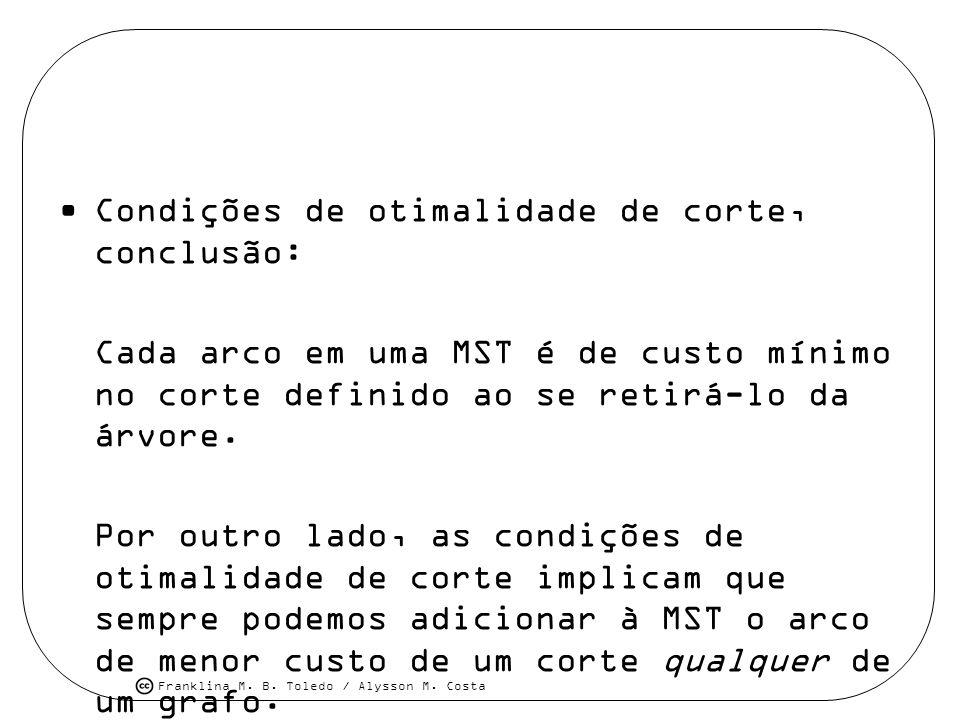 Franklina M. B. Toledo / Alysson M. Costa Condições de otimalidade de corte, conclusão: Cada arco em uma MST é de custo mínimo no corte definido ao se